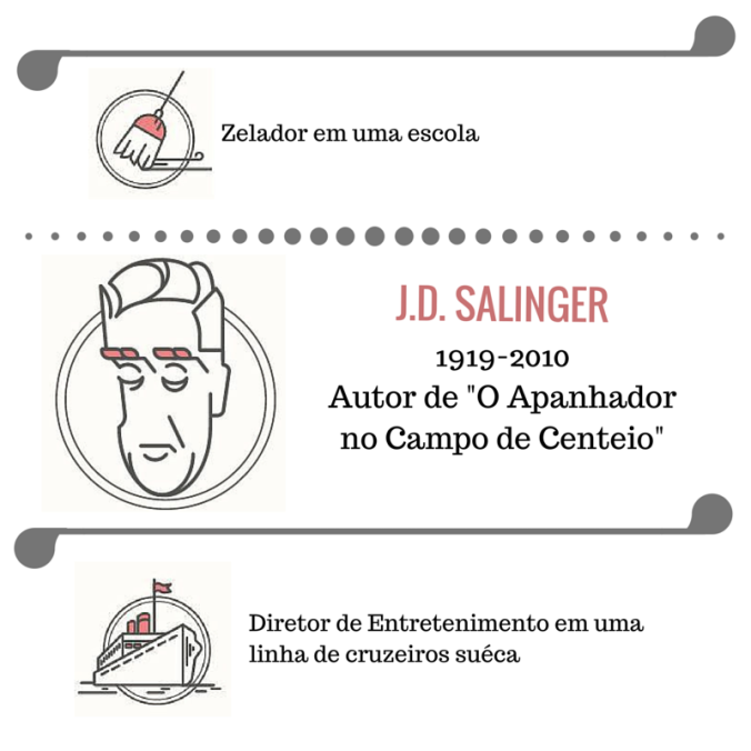 ANTES DE SE TORNAREM FAMOSOS (4)