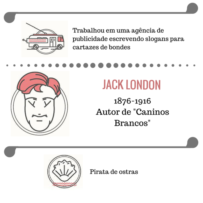 ANTES DE SE TORNAREM FAMOSOS (6)