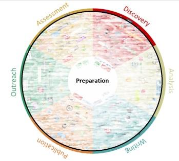 Preparation-phase.jpg