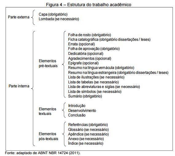 2b254ff135 Como inserir ilustrações em trabalhos acadêmicos – Blog do Sistema ...