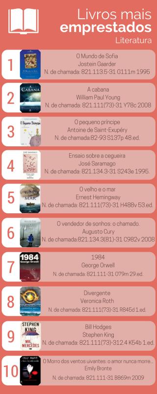 maio livros mais emp lit (2)