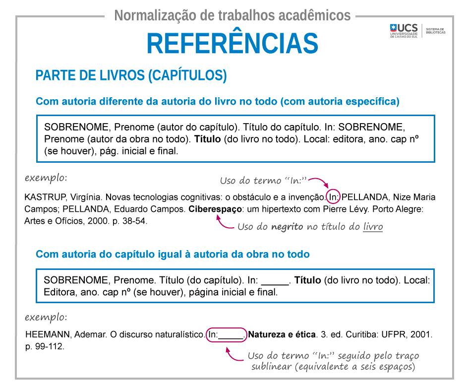 referências-capítulos