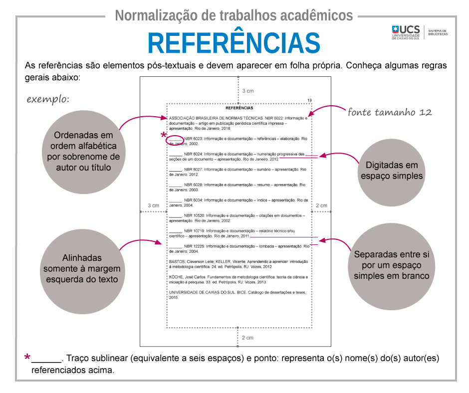 referencias-3