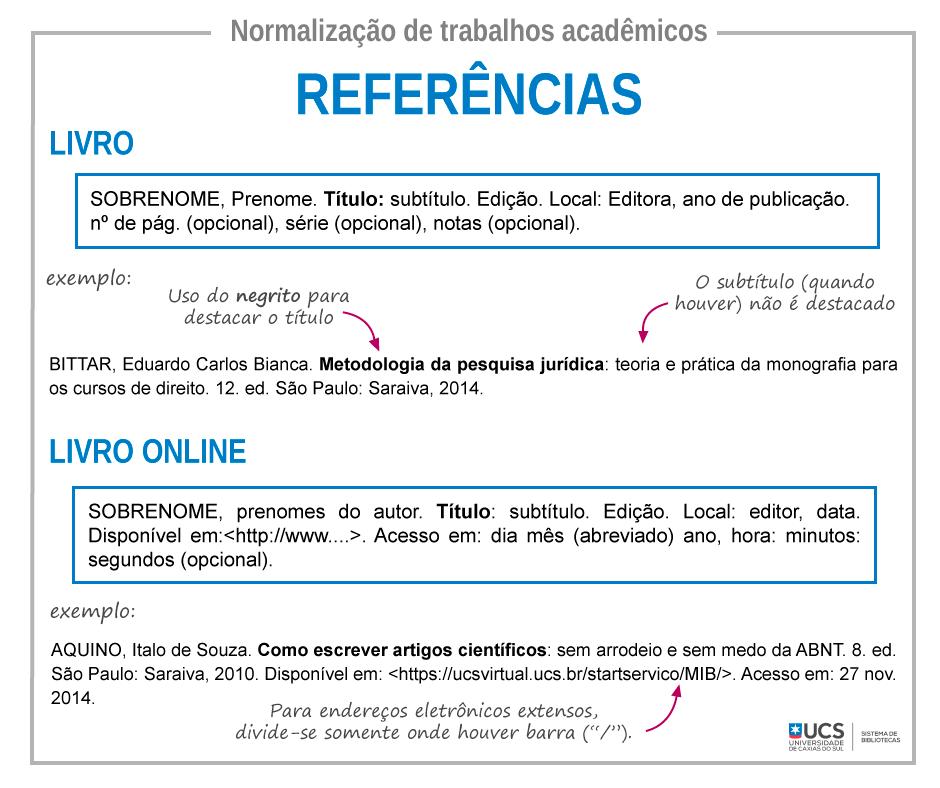 referencias-livro-online