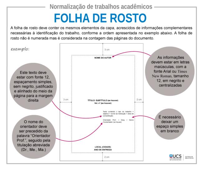 Folha-de-rosto-post
