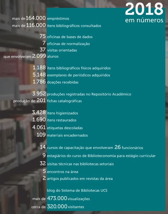 Post-2018-números